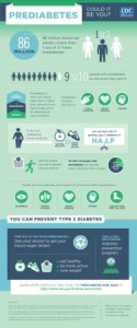 prediabetes-inforgraphic1